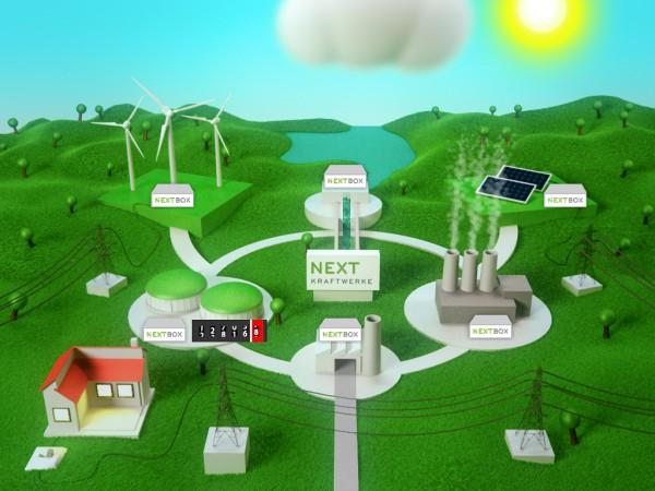Virtuelles-Kraftwerk