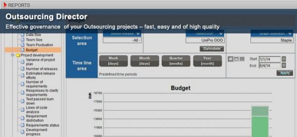 06_Outsourcing_Director_E