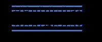 Logo Biograil