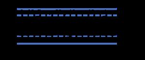 Logo Arzneimittel/Drug Delivery Startup Biograil - HTGF Start-up VC Finanzierung